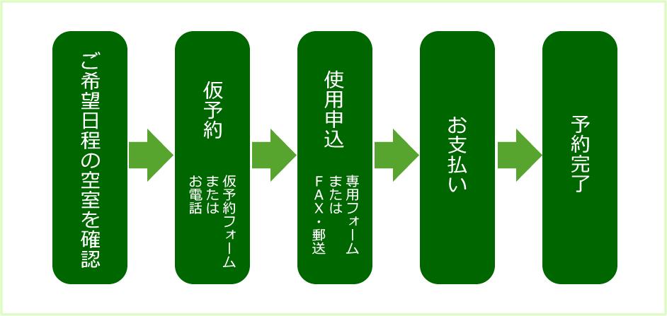 flow_r2_c2