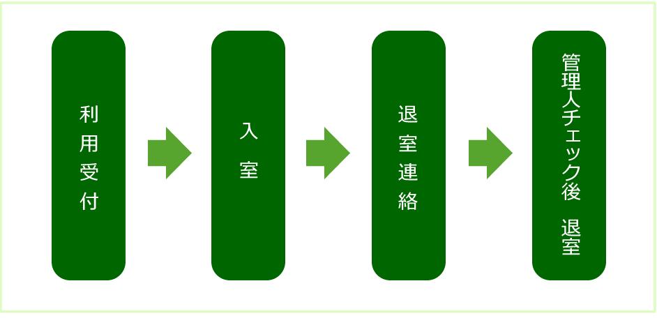 flow_r4_c3